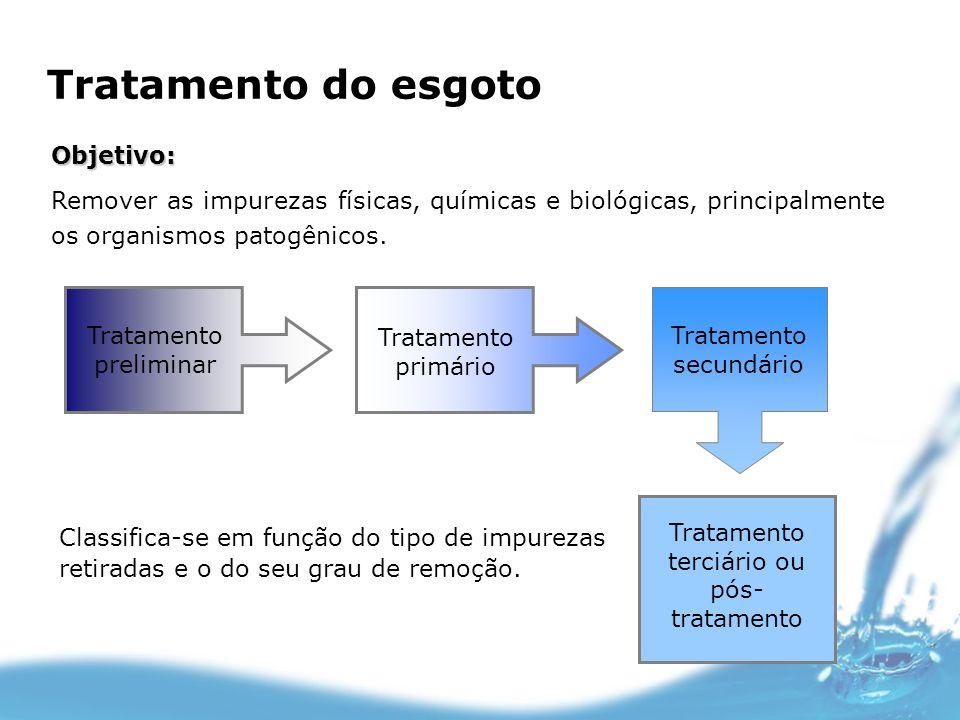 Tratamento do esgoto Objetivo: