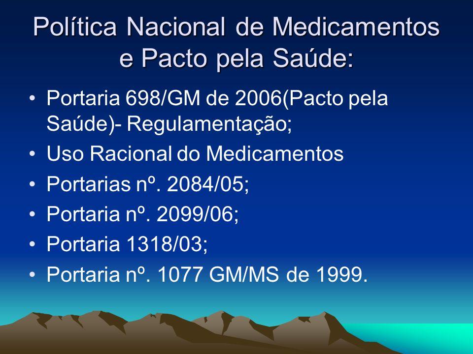 Política Nacional de Medicamentos e Pacto pela Saúde: