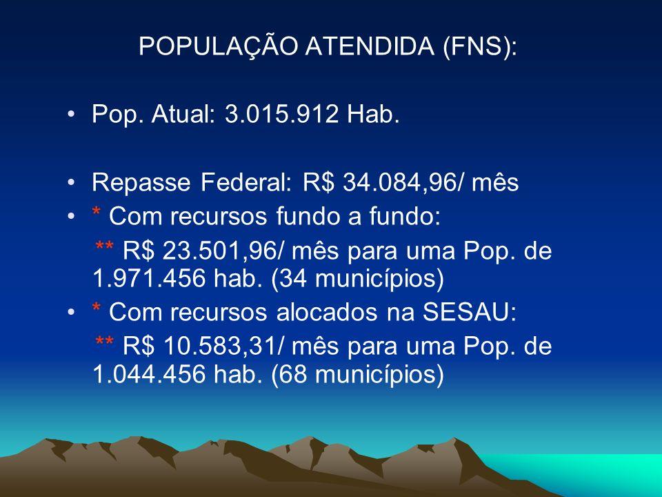 POPULAÇÃO ATENDIDA (FNS):
