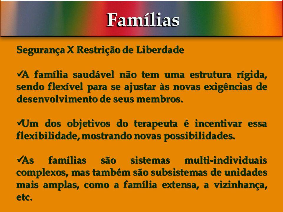 Famílias Segurança X Restrição de Liberdade