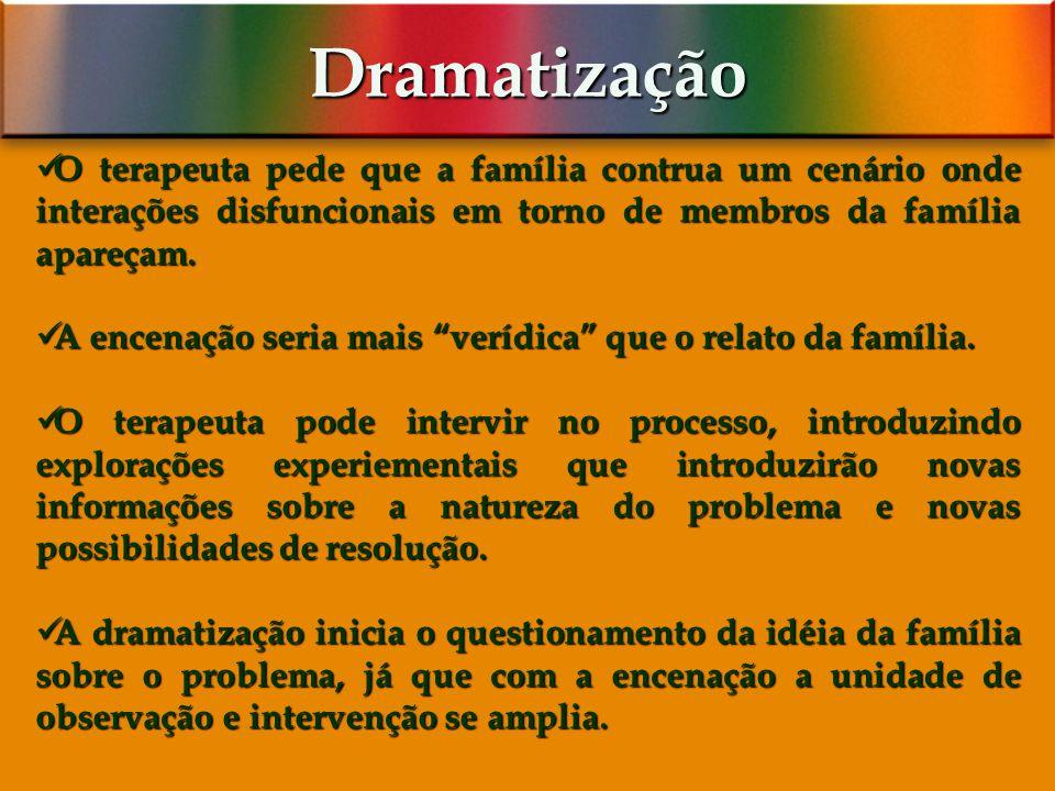 Dramatização O terapeuta pede que a família contrua um cenário onde interações disfuncionais em torno de membros da família apareçam.