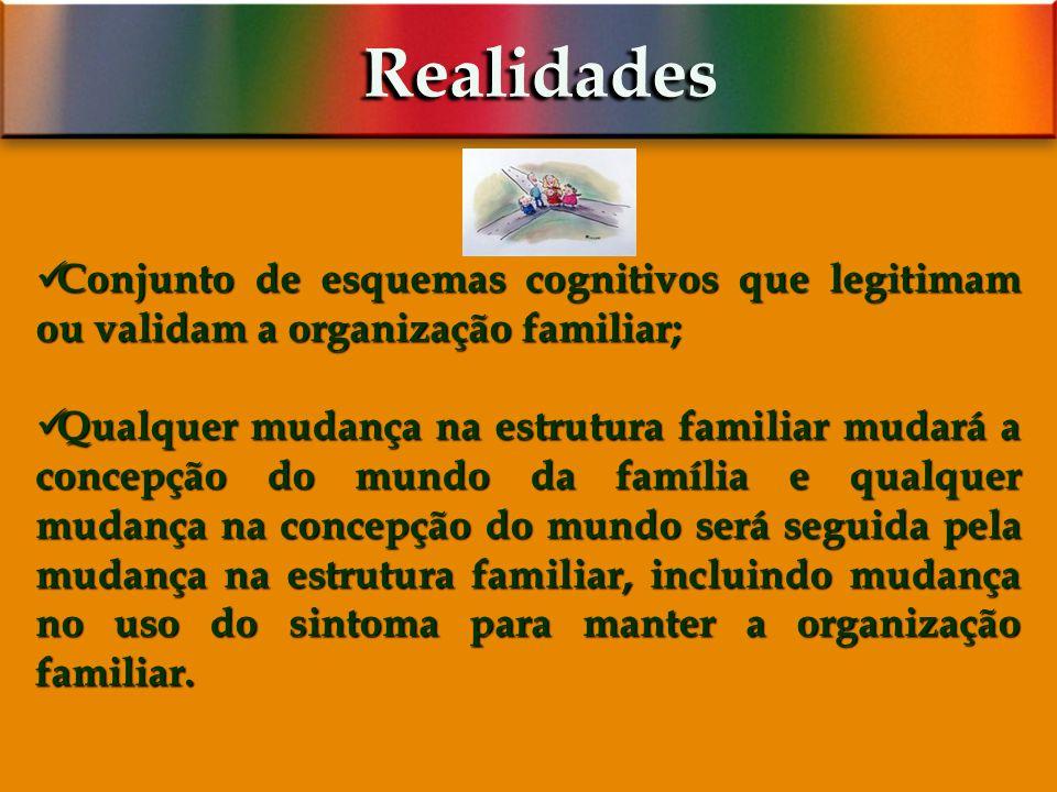 Realidades Conjunto de esquemas cognitivos que legitimam ou validam a organização familiar;