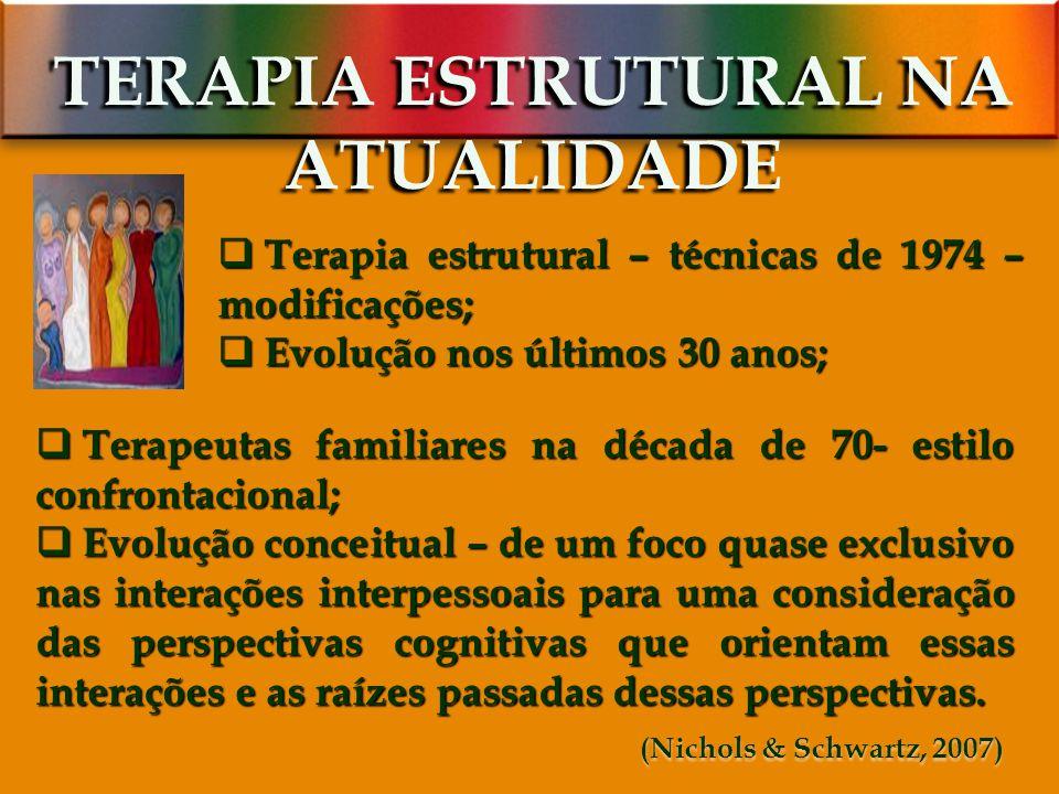 TERAPIA ESTRUTURAL NA ATUALIDADE