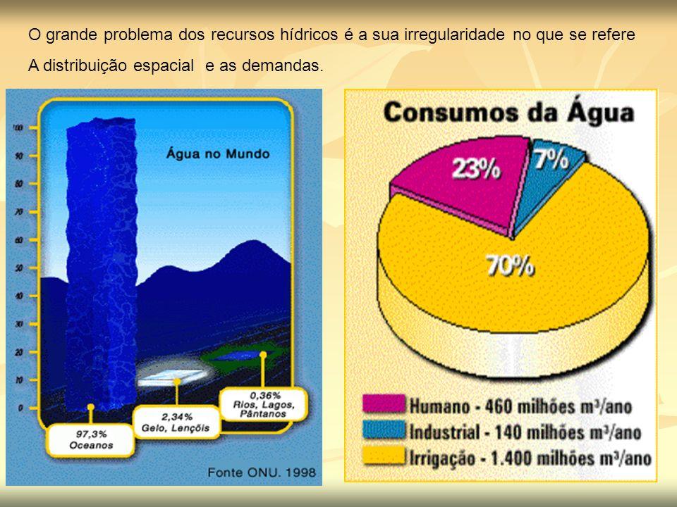 O grande problema dos recursos hídricos é a sua irregularidade no que se refere