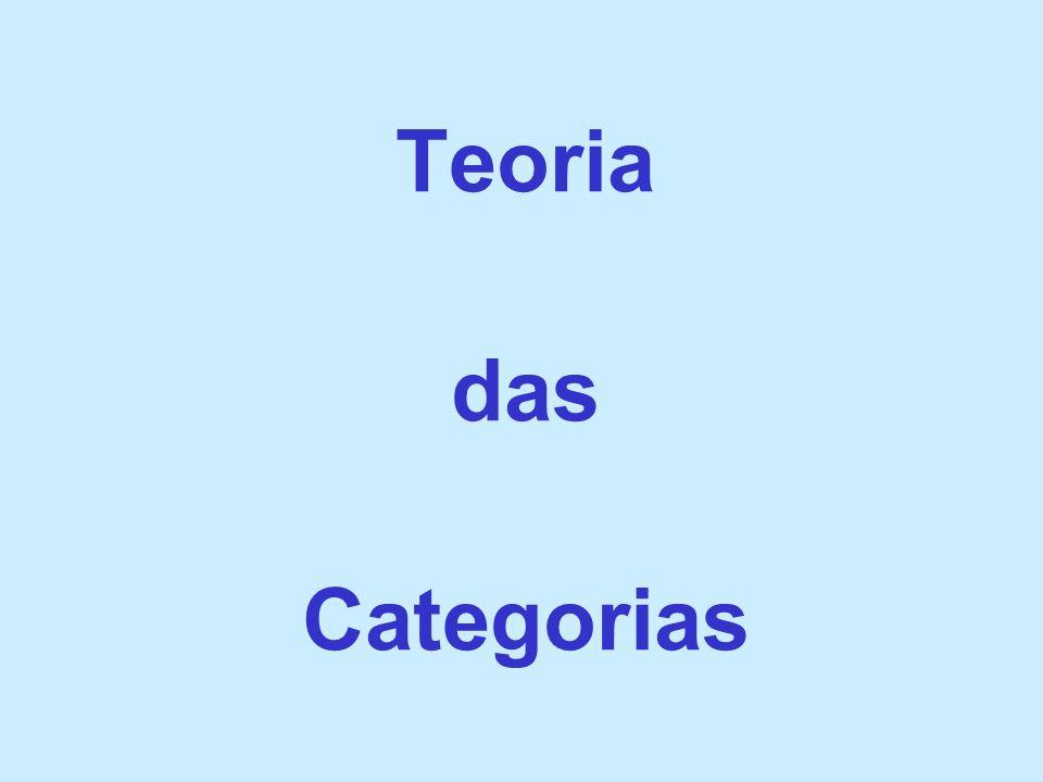 Teoria das Categorias