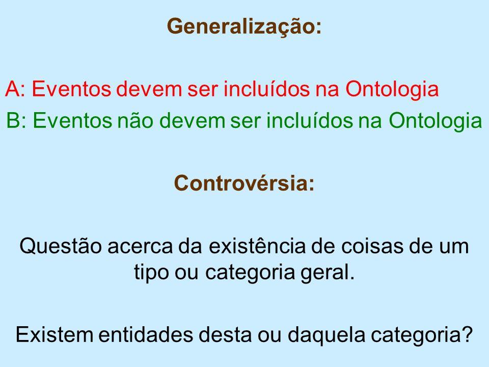Generalização: Controvérsia:
