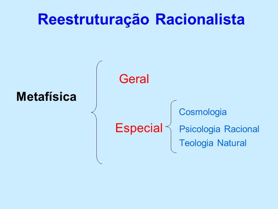 Reestruturação Racionalista