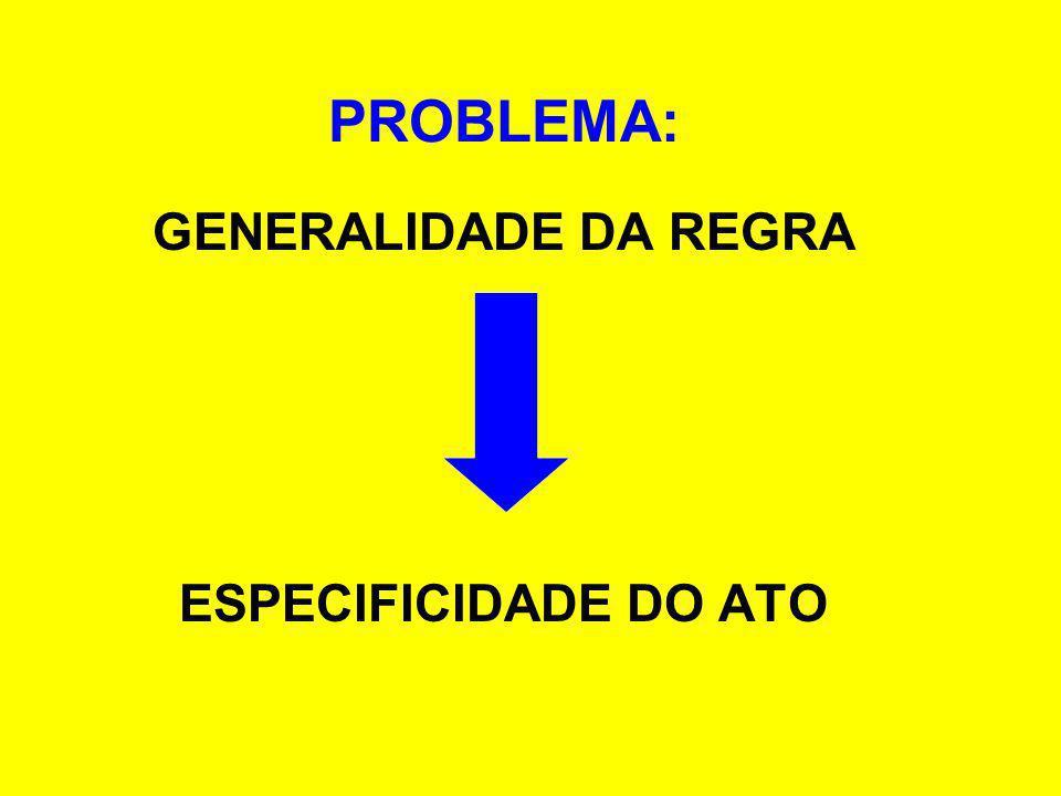GENERALIDADE DA REGRA ESPECIFICIDADE DO ATO