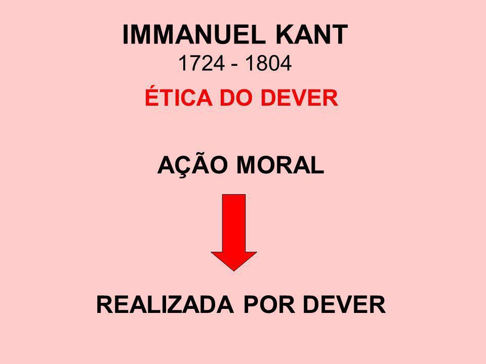 ÉTICA DO DEVER AÇÃO MORAL REALIZADA POR DEVER