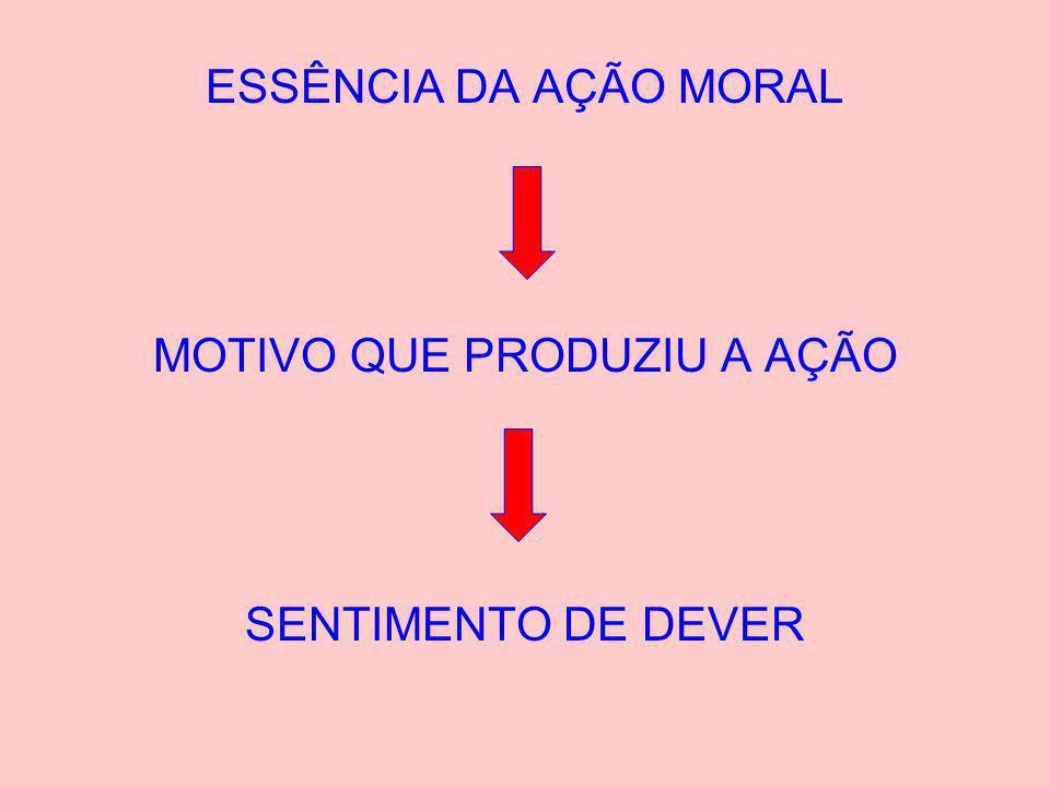 ESSÊNCIA DA AÇÃO MORAL MOTIVO QUE PRODUZIU A AÇÃO SENTIMENTO DE DEVER