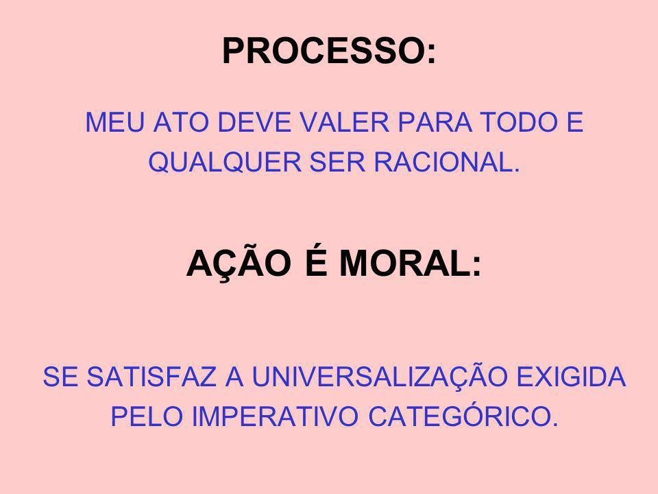 PROCESSO: AÇÃO É MORAL: