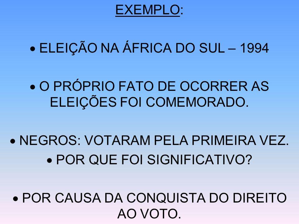  ELEIÇÃO NA ÁFRICA DO SUL – 1994
