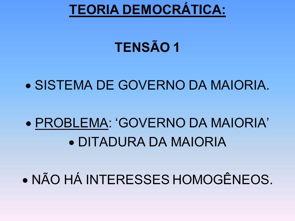  SISTEMA DE GOVERNO DA MAIORIA.  PROBLEMA: 'GOVERNO DA MAIORIA'