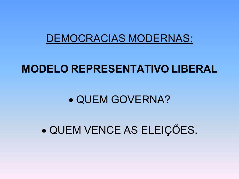 DEMOCRACIAS MODERNAS: MODELO REPRESENTATIVO LIBERAL  QUEM GOVERNA