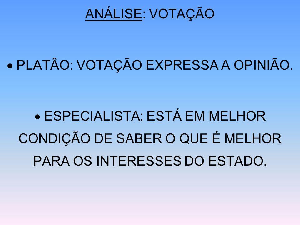  PLATÂO: VOTAÇÃO EXPRESSA A OPINIÃO.