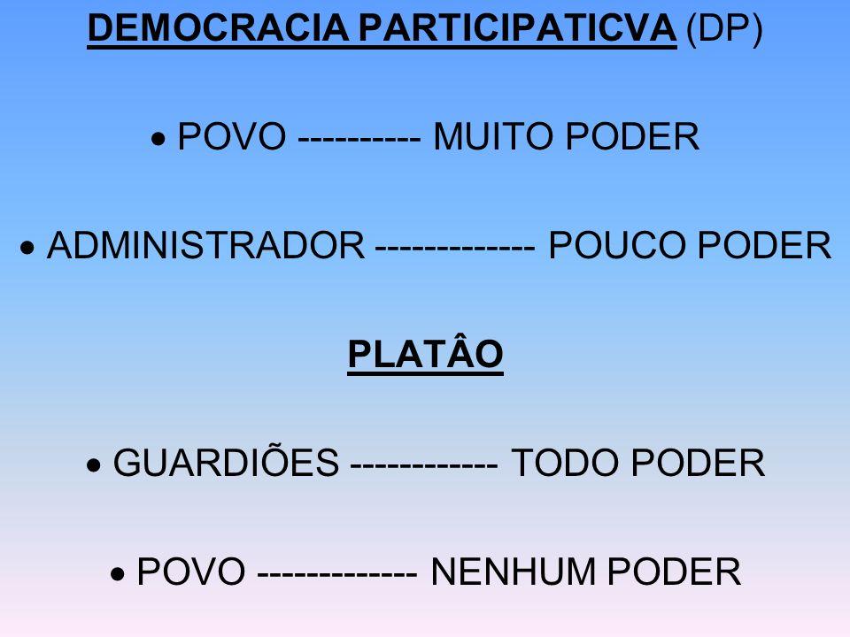 DEMOCRACIA PARTICIPATICVA (DP)  POVO ---------- MUITO PODER