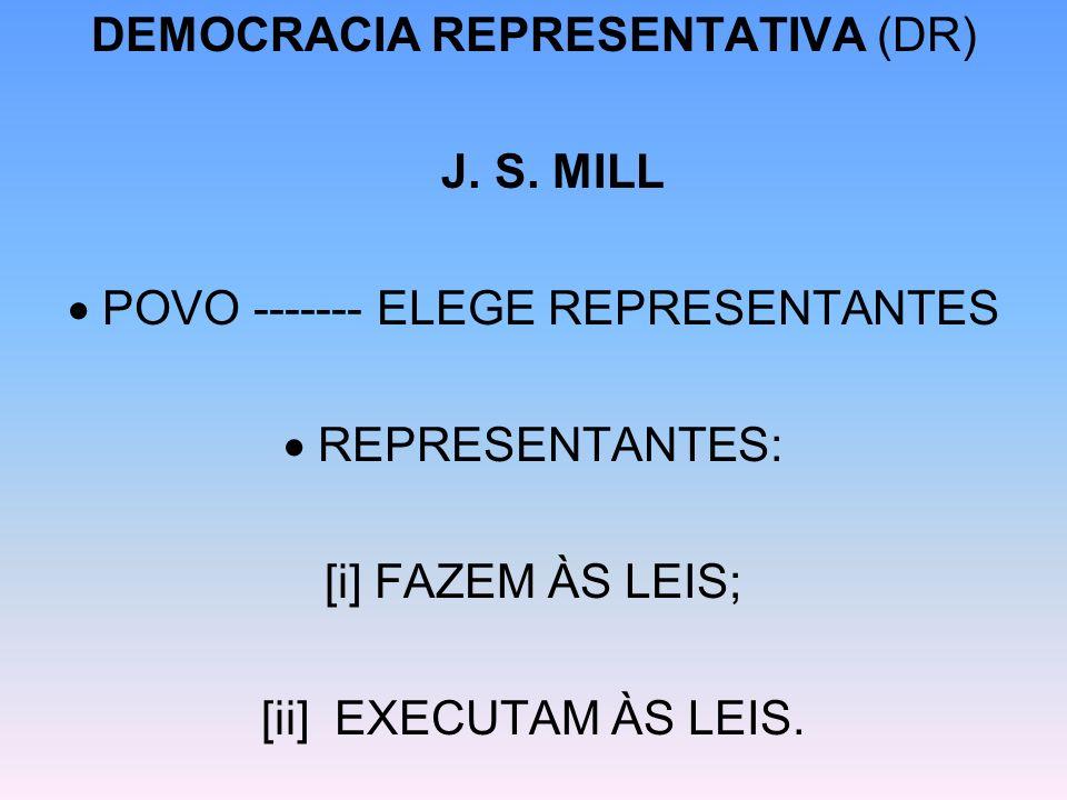 DEMOCRACIA REPRESENTATIVA (DR) J. S. MILL