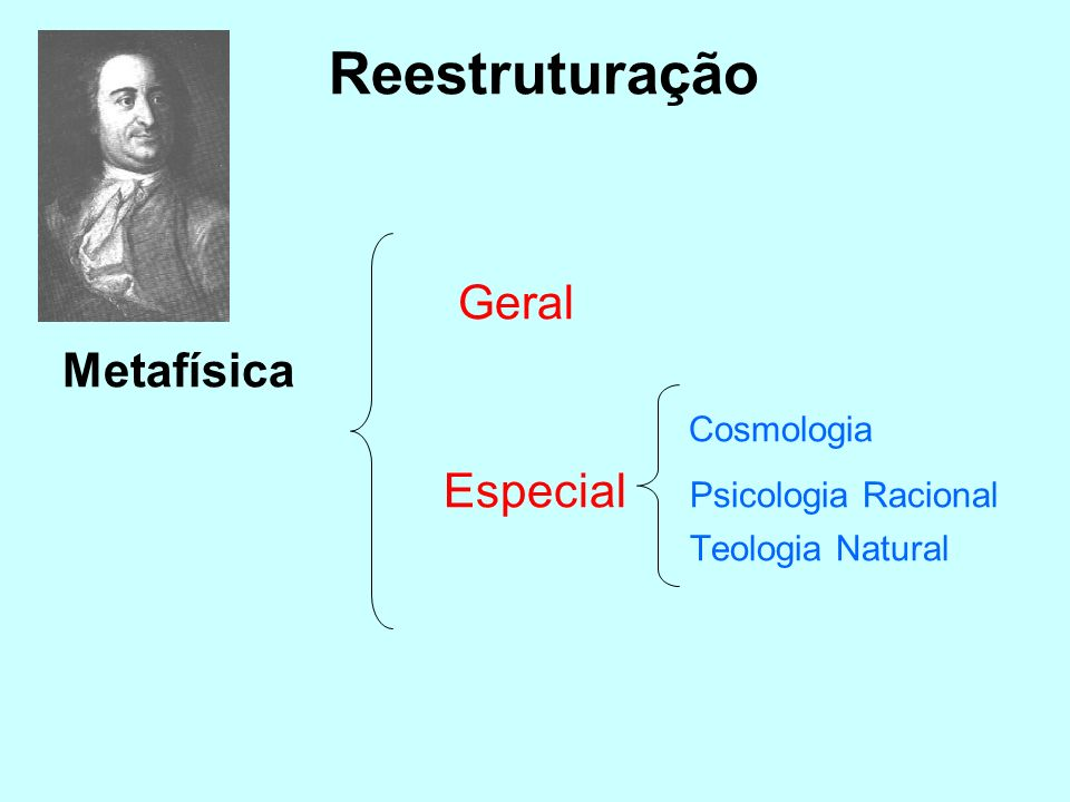 Especial Psicologia Racional