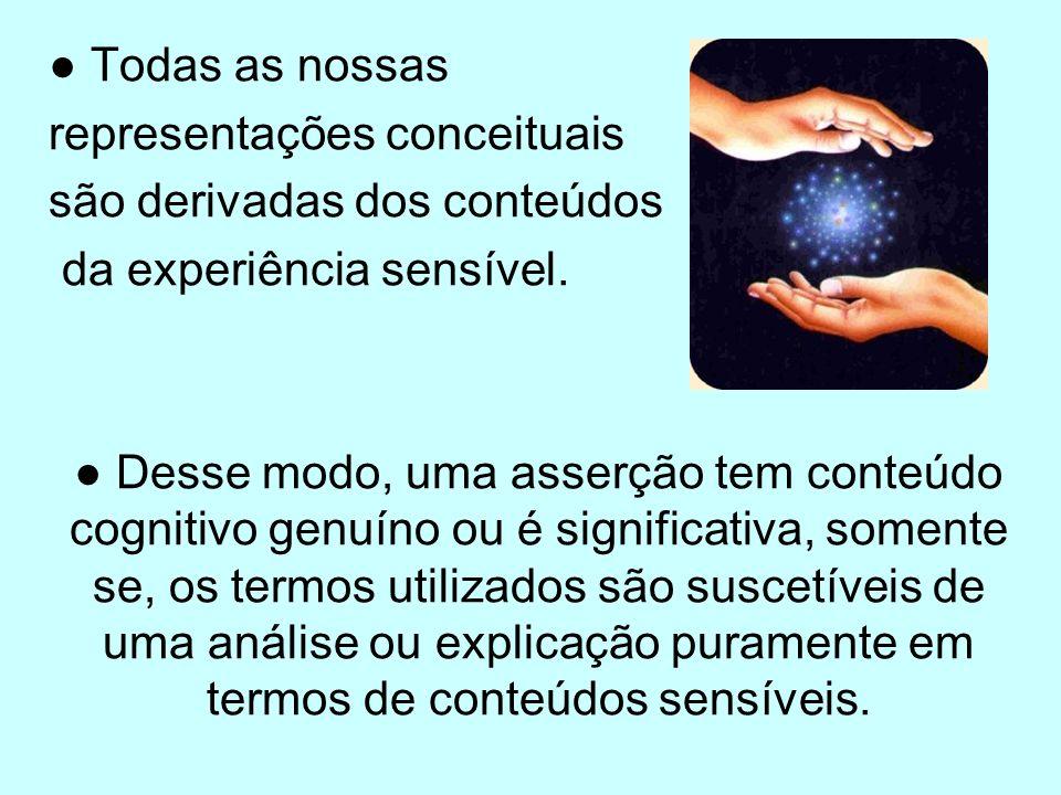 ● Todas as nossas representações conceituais. são derivadas dos conteúdos. da experiência sensível.