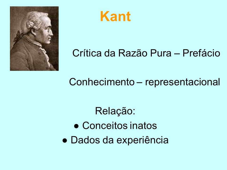 Kant Crítica da Razão Pura – Prefácio Conhecimento – representacional