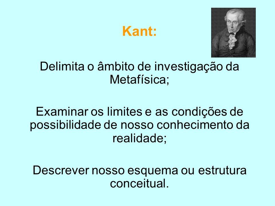 Kant: Delimita o âmbito de investigação da Metafísica;