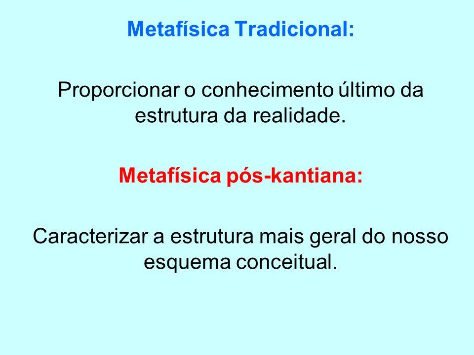 Metafísica Tradicional: Metafísica pós-kantiana: