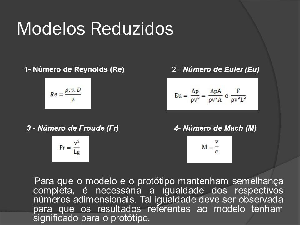 Modelos Reduzidos 1- Número de Reynolds (Re) 2 - Número de Euler (Eu) 3 - Número de Froude (Fr) 4- Número de Mach (M)
