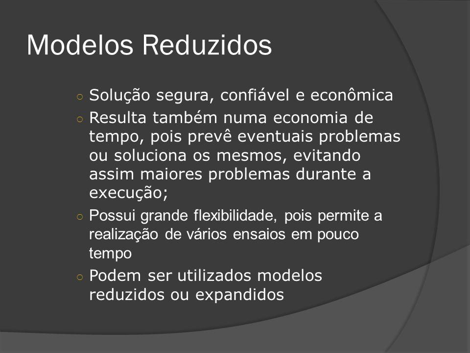 Modelos Reduzidos Solução segura, confiável e econômica