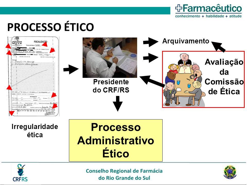Avaliação da Comissão de Ética Processo Administrativo Ético