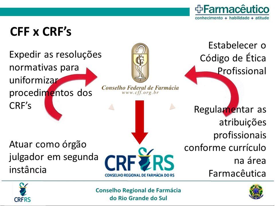 CFF x CRF's Estabelecer o Código de Ética Profissional