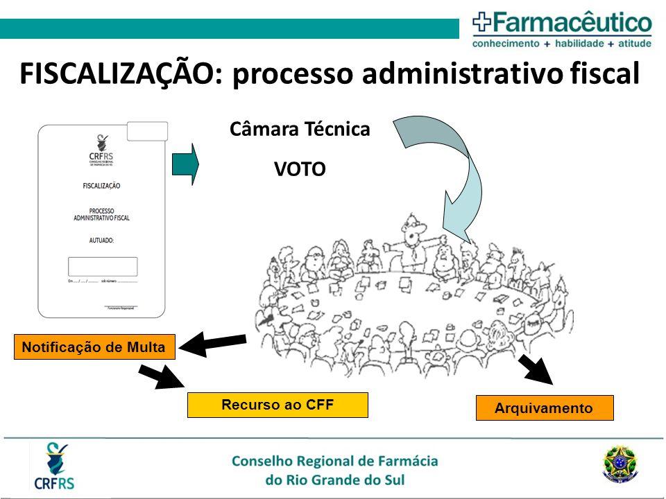 FISCALIZAÇÃO: processo administrativo fiscal