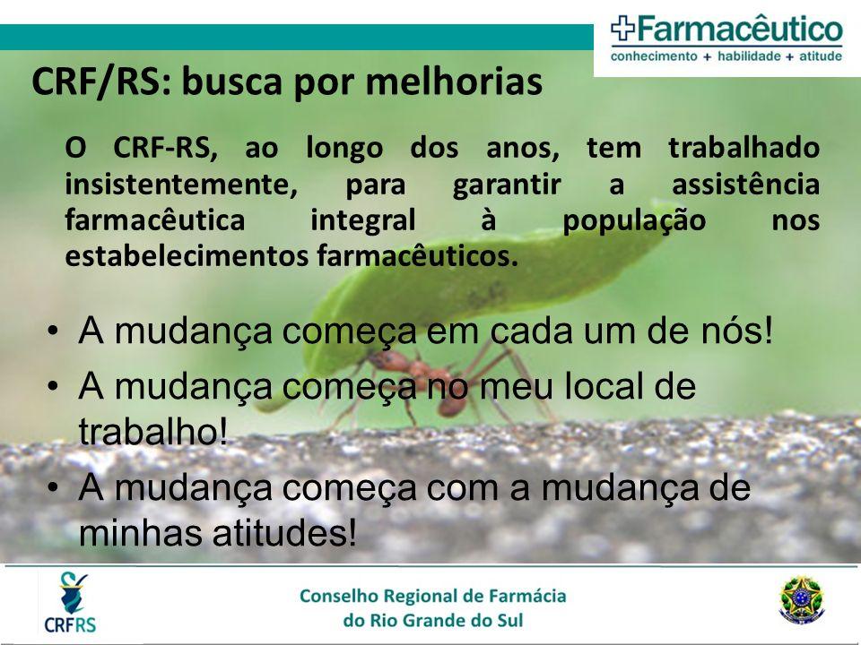 CRF/RS: busca por melhorias