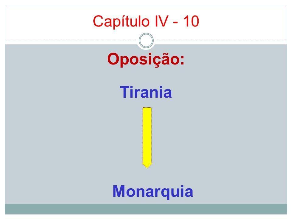 Oposição: Tirania Monarquia