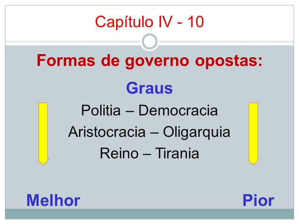 Formas de governo opostas: