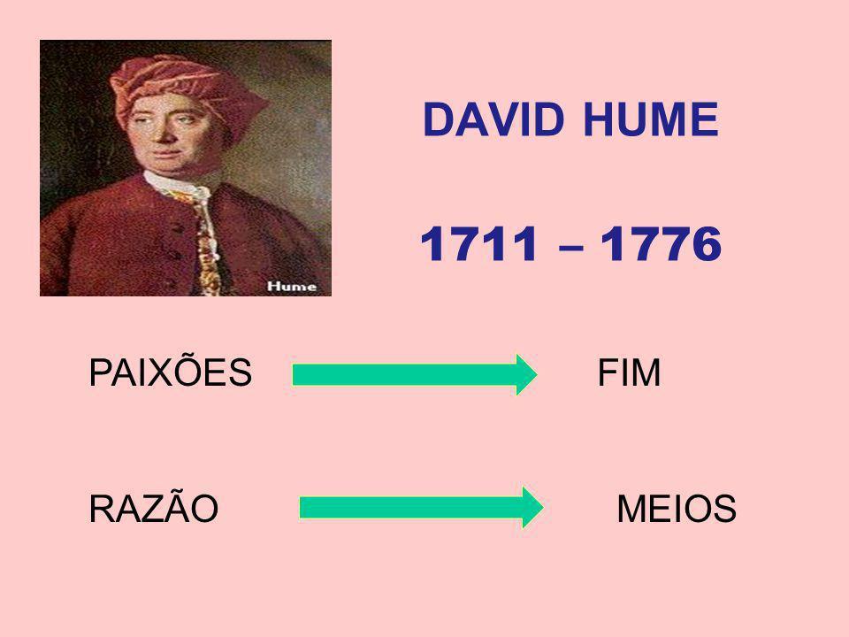 DAVID HUME 1711 – 1776. PAIXÕES FIM.