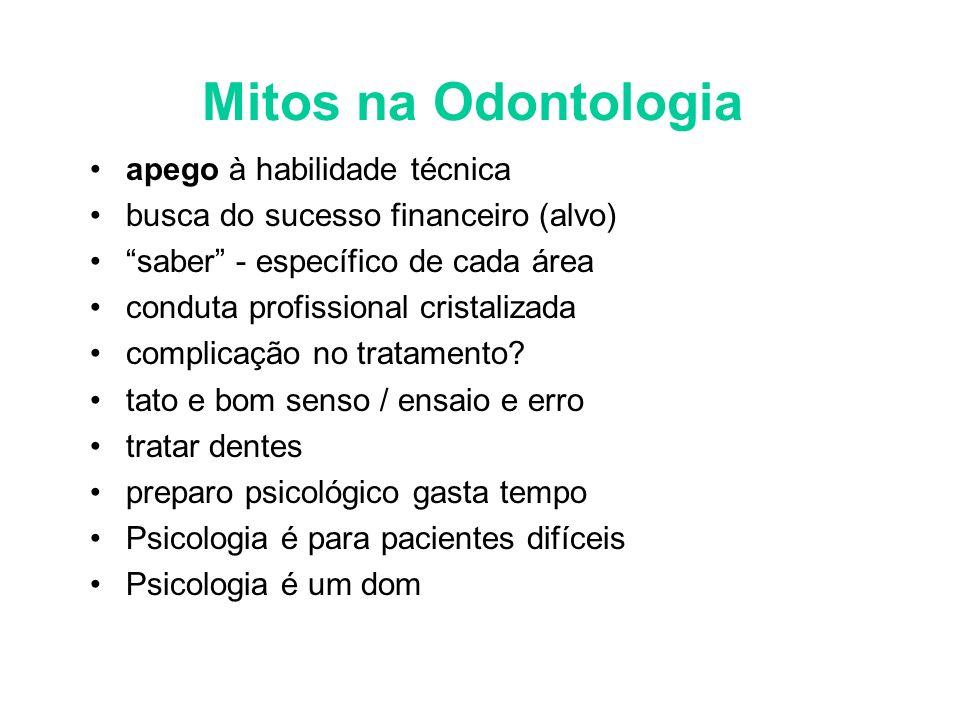 Mitos na Odontologia apego à habilidade técnica