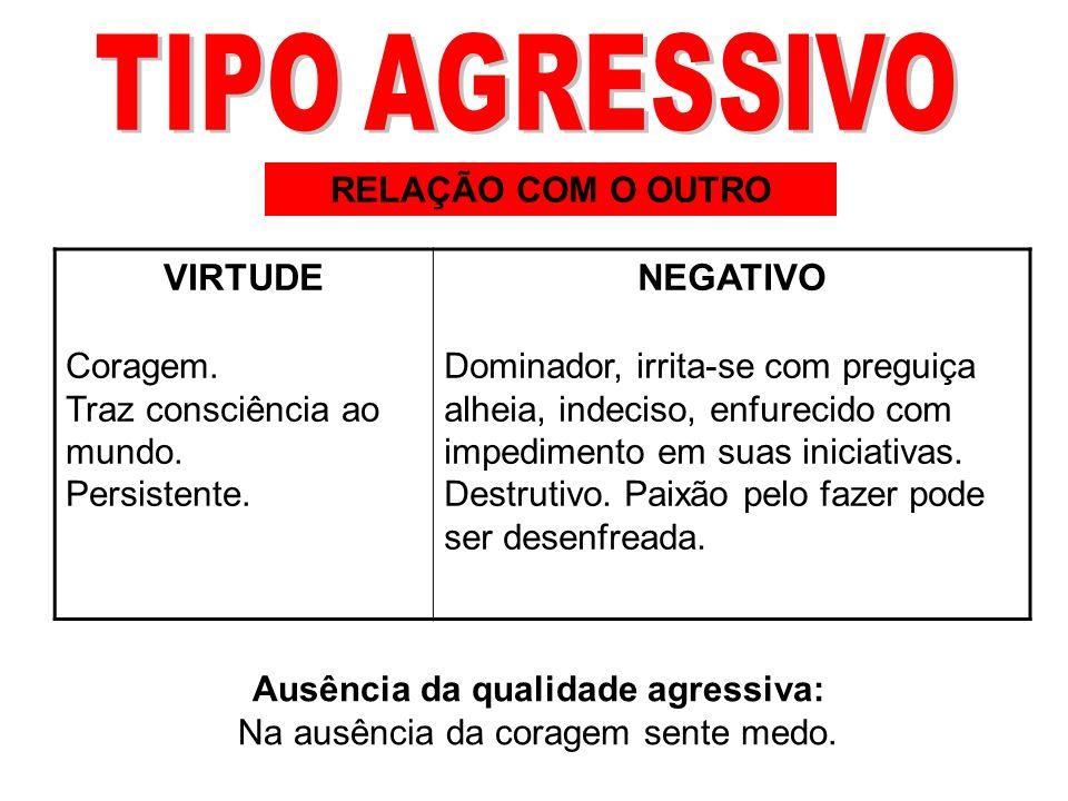 Ausência da qualidade agressiva: