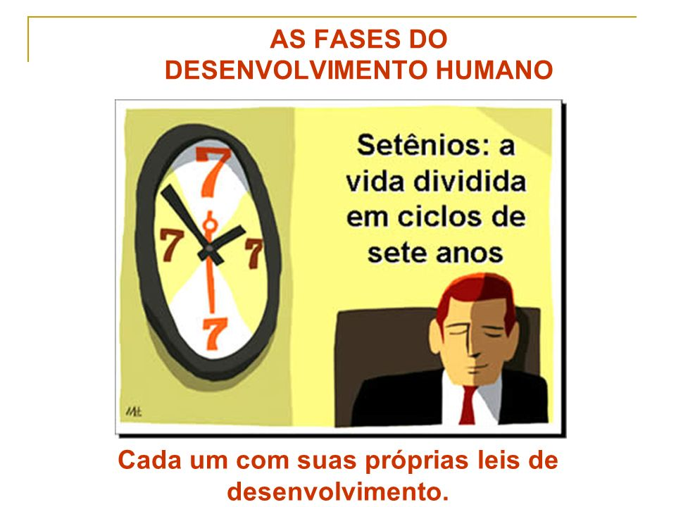 AS FASES DO DESENVOLVIMENTO HUMANO