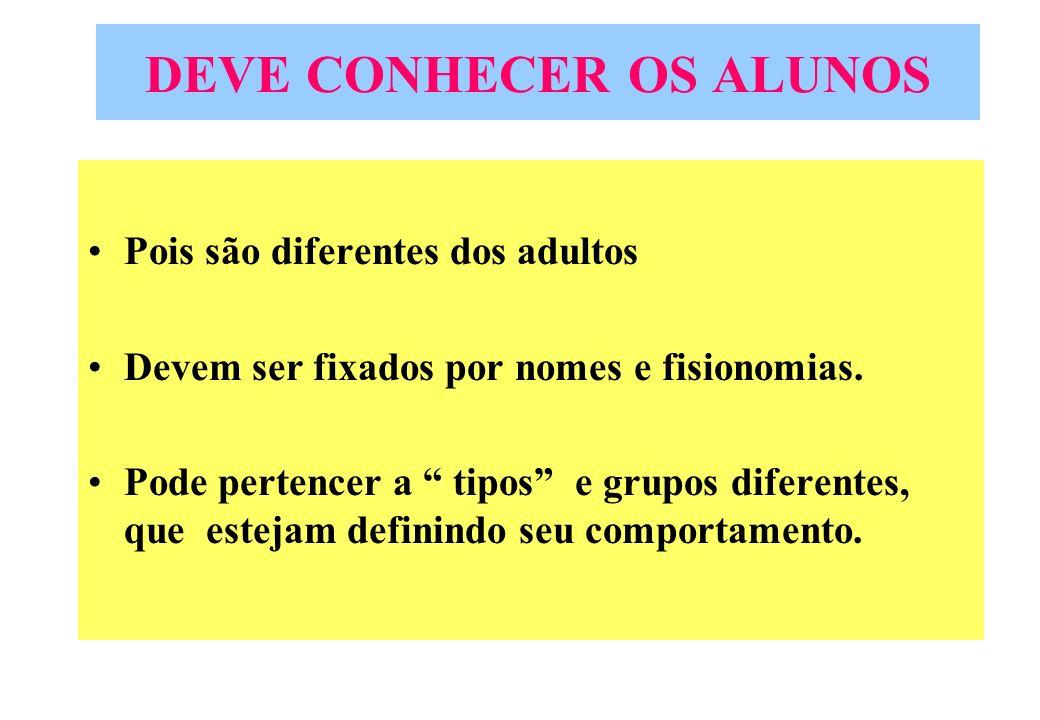 DEVE CONHECER OS ALUNOS