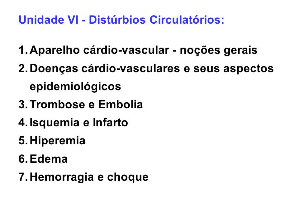 Unidade VI - Distúrbios Circulatórios: