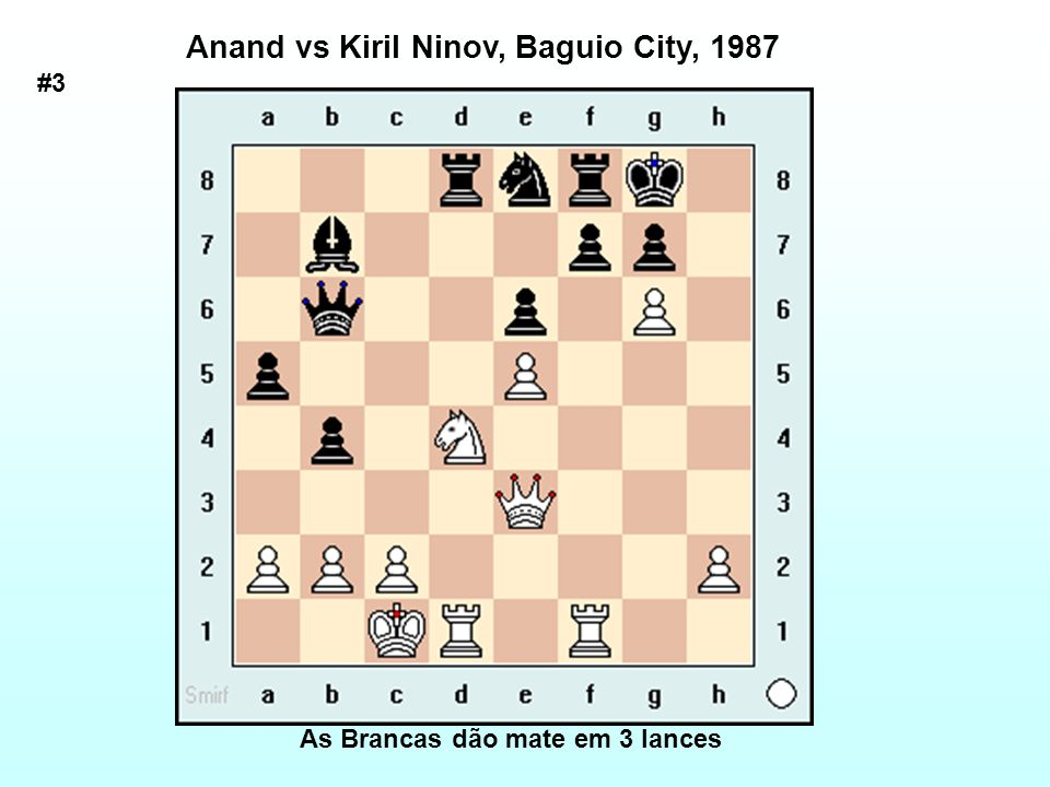 Anand vs Kiril Ninov, Baguio City, 1987