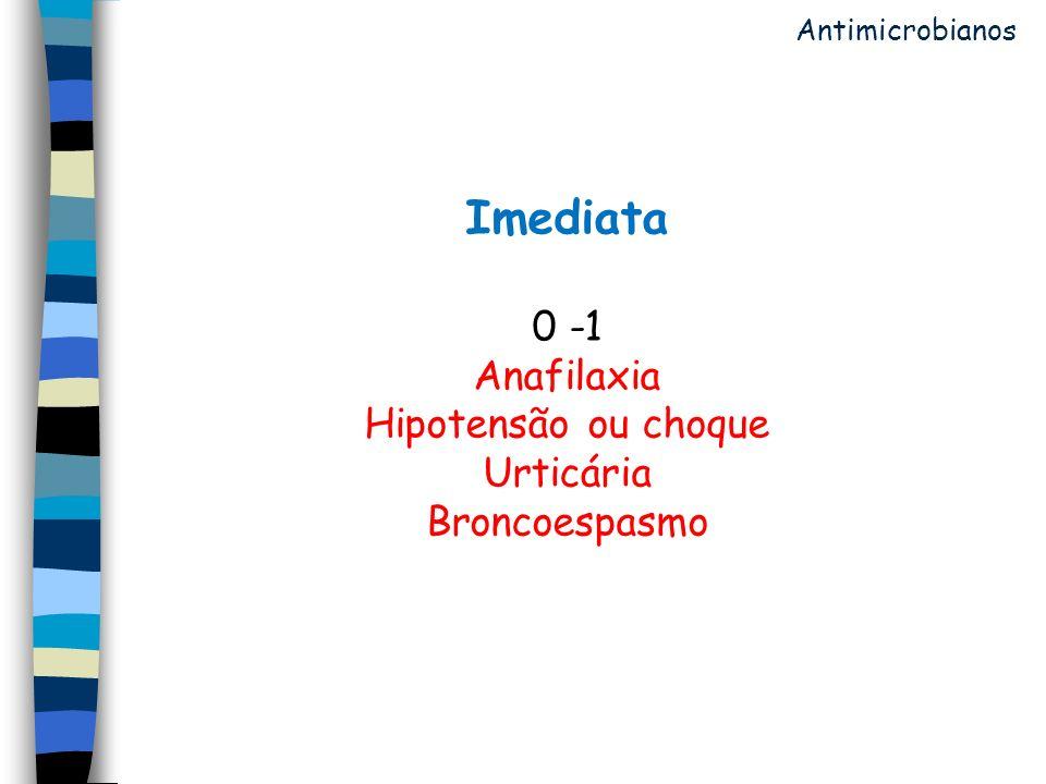 Imediata 0 -1 Anafilaxia Hipotensão ou choque Urticária Broncoespasmo