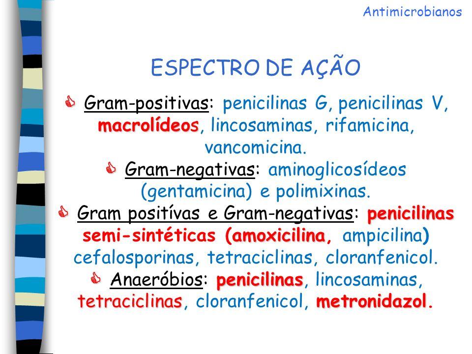 Antimicrobianos ESPECTRO DE AÇÃO.