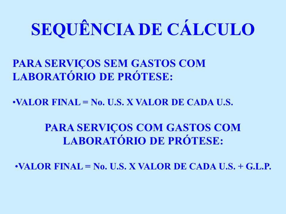 SEQUÊNCIA DE CÁLCULO PARA SERVIÇOS SEM GASTOS COM LABORATÓRIO DE PRÓTESE: VALOR FINAL = No. U.S. X VALOR DE CADA U.S.