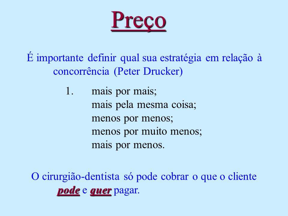 Preço É importante definir qual sua estratégia em relação à concorrência (Peter Drucker)