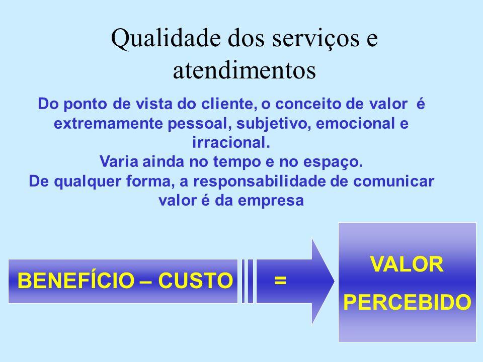 Qualidade dos serviços e atendimentos