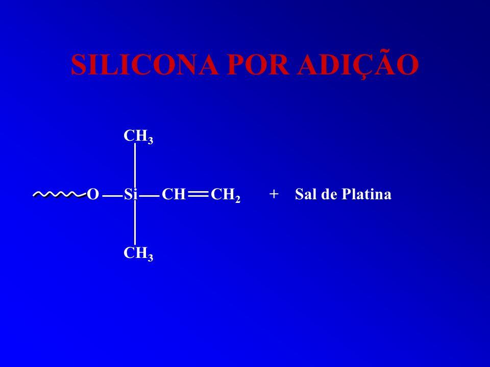 SILICONA POR ADIÇÃO CH3 O Si CH CH2 + Sal de Platina