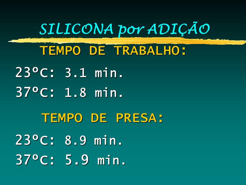 SILICONA por ADIÇÃO TEMPO DE TRABALHO: 23ºC: 3.1 min. 37ºC: 1.8 min.