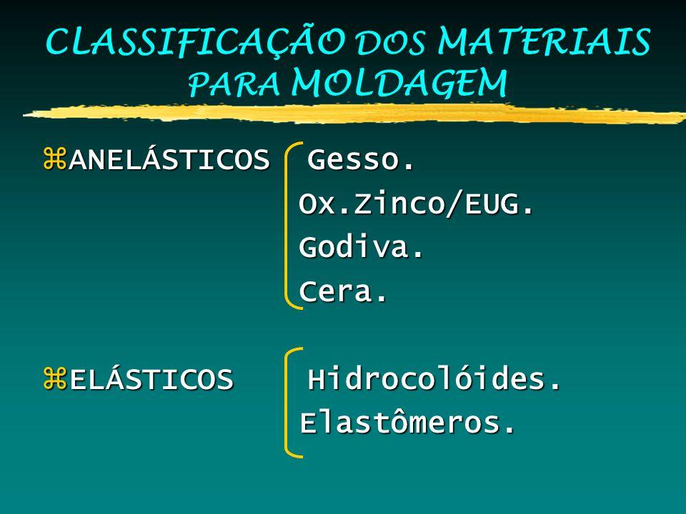 CLASSIFICAÇÃO DOS MATERIAIS PARA MOLDAGEM