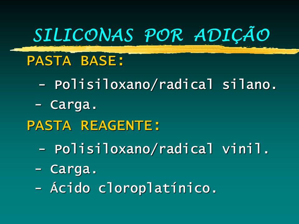 - Polisiloxano/radical silano.